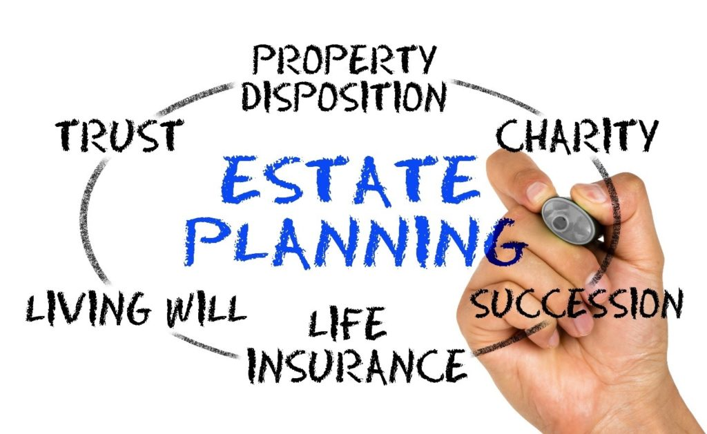 Premium financed life insurance opens up some powerful opportunities for advanced estate planning.
